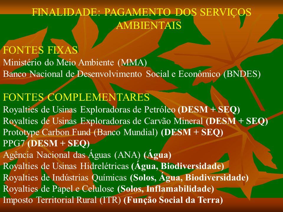 FINALIDADE: PAGAMENTO DOS SERVIÇOS AMBIENTAIS