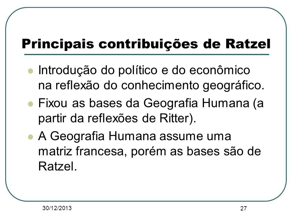 Principais contribuições de Ratzel