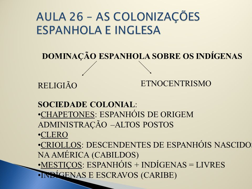 AULA 26 – AS COLONIZAÇÕES ESPANHOLA E INGLESA