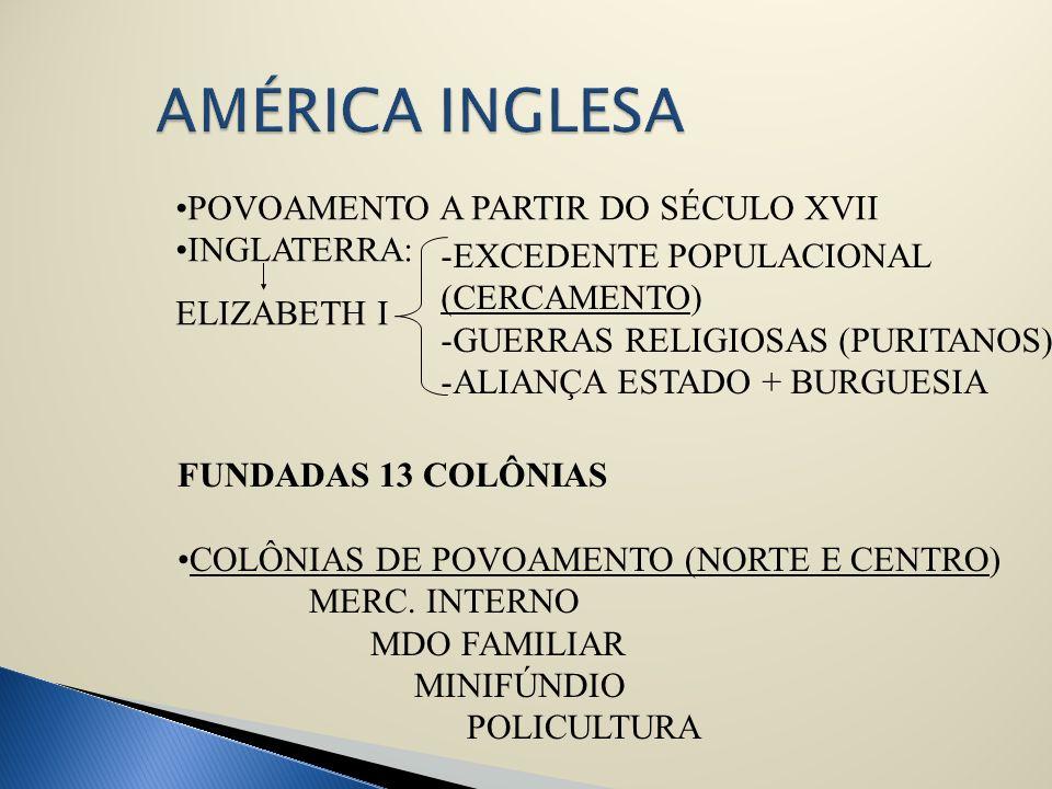 AMÉRICA INGLESA POVOAMENTO A PARTIR DO SÉCULO XVII INGLATERRA: