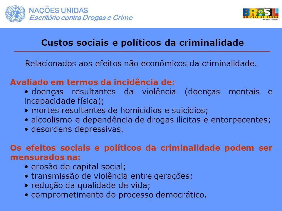 Custos sociais e políticos da criminalidade