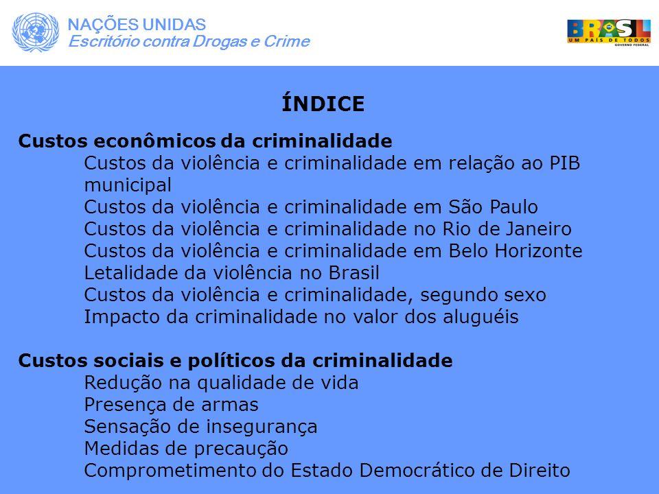 ÍNDICE Custos econômicos da criminalidade