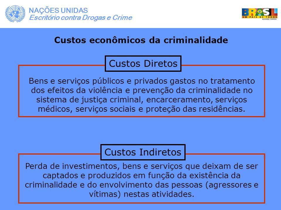 Custos econômicos da criminalidade