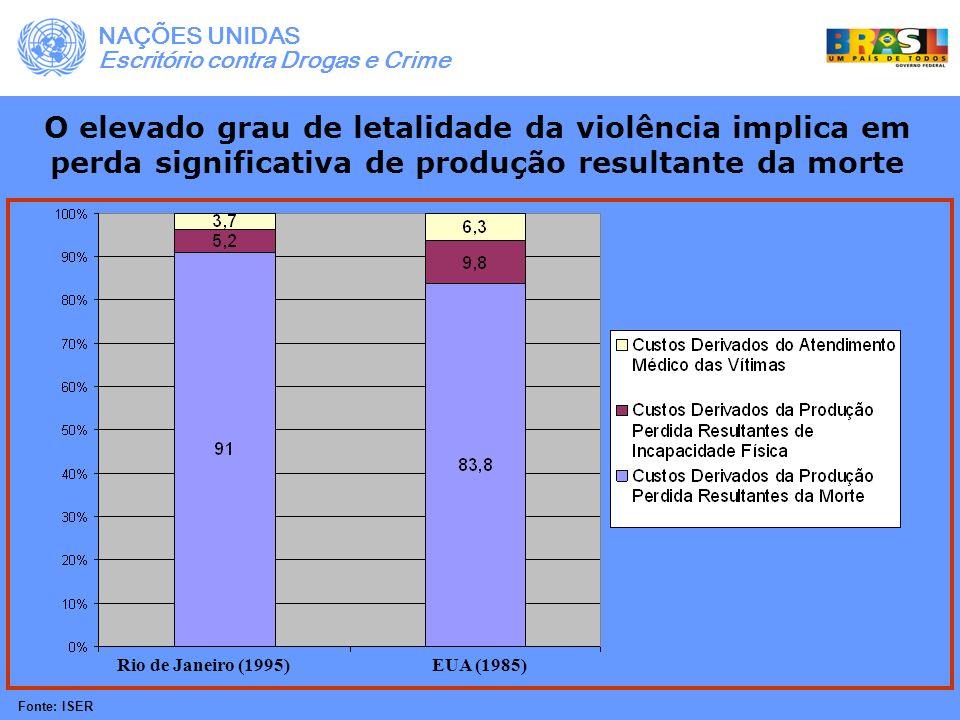 NAÇÕES UNIDAS Escritório contra Drogas e Crime.