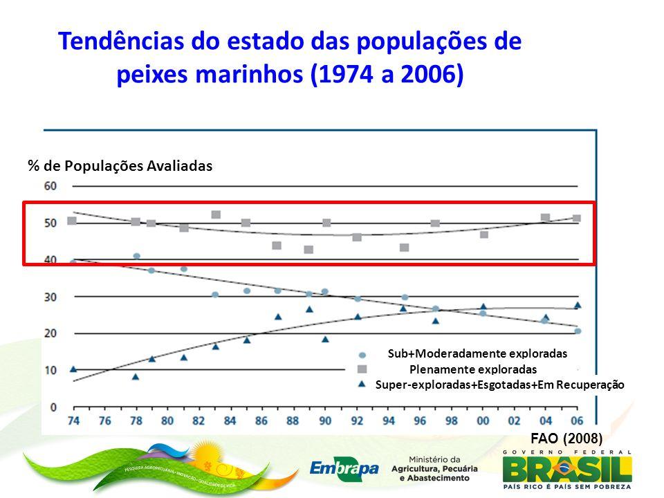 Tendências do estado das populações de peixes marinhos (1974 a 2006)