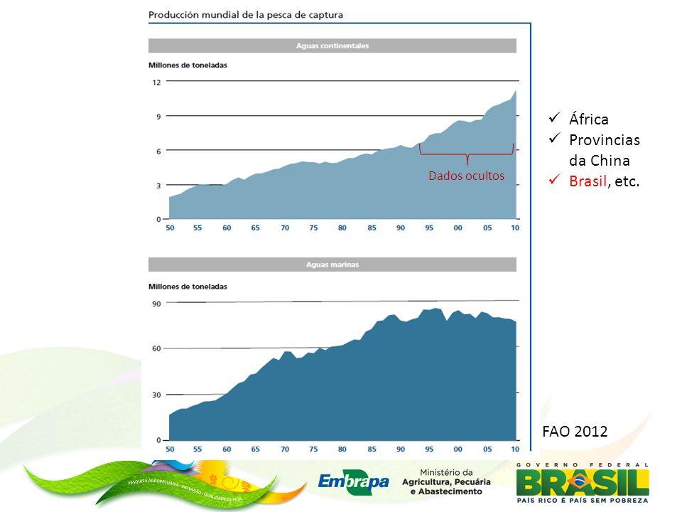 África Provincias da China Brasil, etc. Dados ocultos FAO 2012