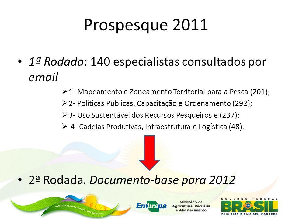Prospesque 2011 1ª Rodada: 140 especialistas consultados por email