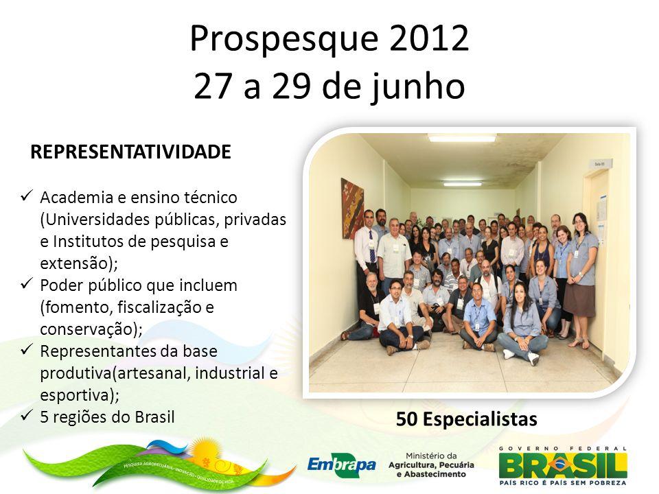 Prospesque 2012 27 a 29 de junho REPRESENTATIVIDADE 50 Especialistas