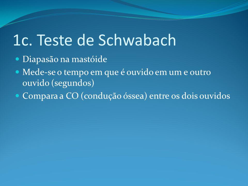 1c. Teste de Schwabach Diapasão na mastóide