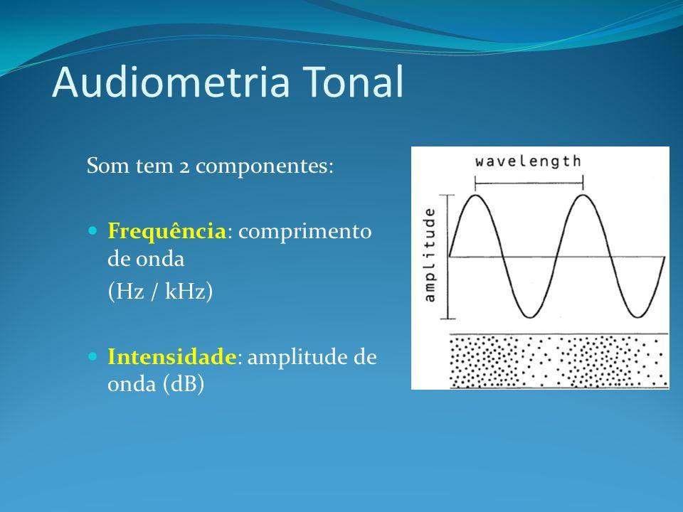 Audiometria Tonal Som tem 2 componentes: