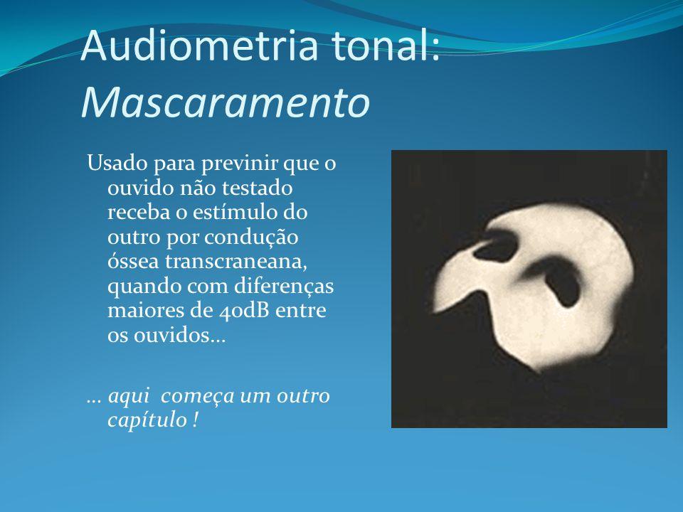 Audiometria tonal: Mascaramento