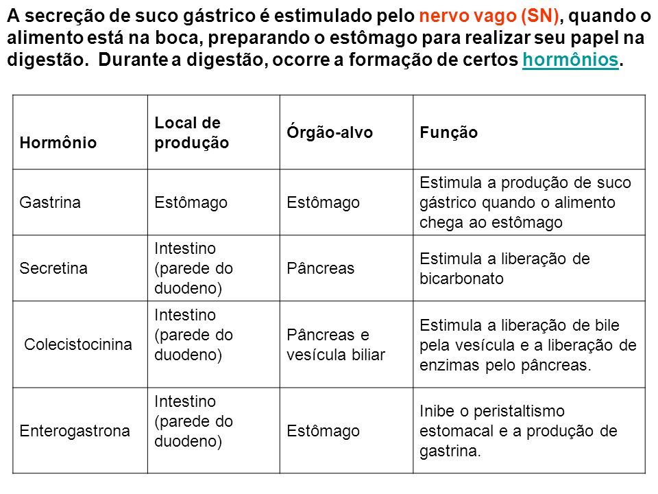 A secreção de suco gástrico é estimulado pelo nervo vago (SN), quando o alimento está na boca, preparando o estômago para realizar seu papel na digestão. Durante a digestão, ocorre a formação de certos hormônios.