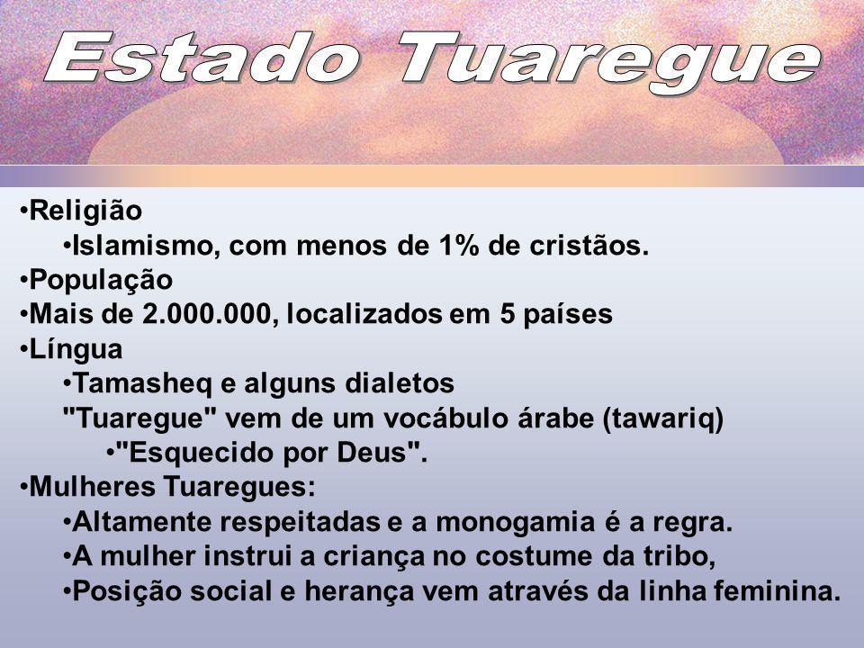Estado Tuaregue Religião Islamismo, com menos de 1% de cristãos.