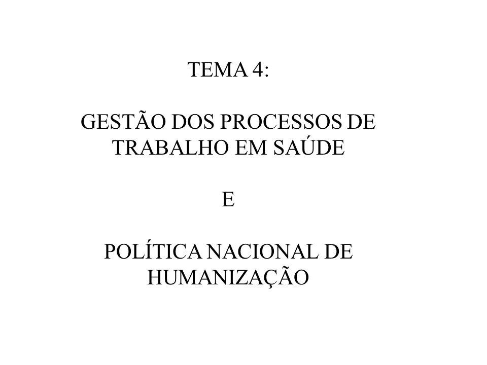GESTÃO DOS PROCESSOS DE TRABALHO EM SAÚDE