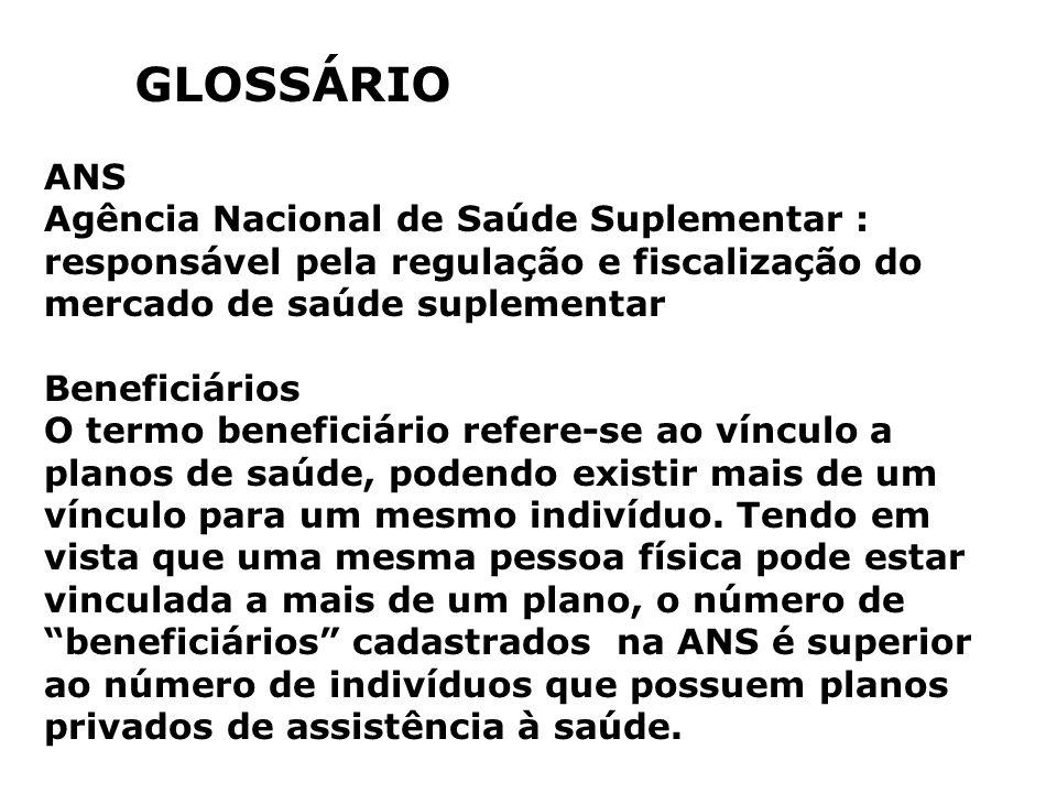 GLOSSÁRIO ANS. Agência Nacional de Saúde Suplementar : responsável pela regulação e fiscalização do mercado de saúde suplementar.