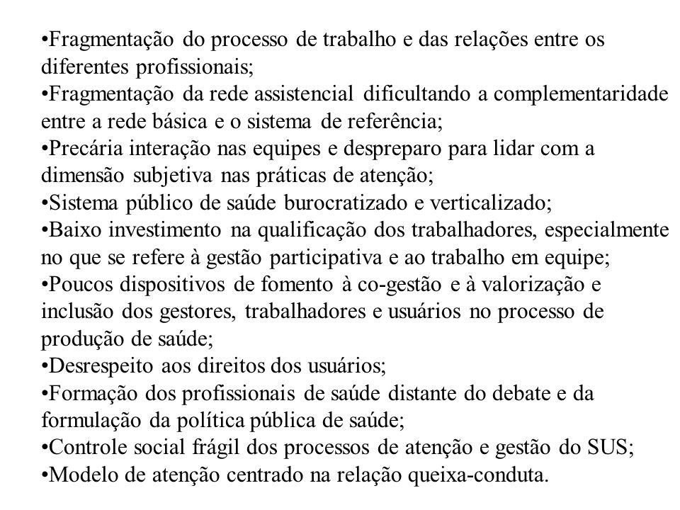 Fragmentação do processo de trabalho e das relações entre os diferentes profissionais;