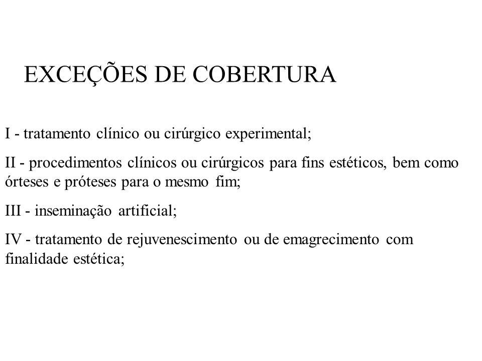 EXCEÇÕES DE COBERTURA I - tratamento clínico ou cirúrgico experimental;