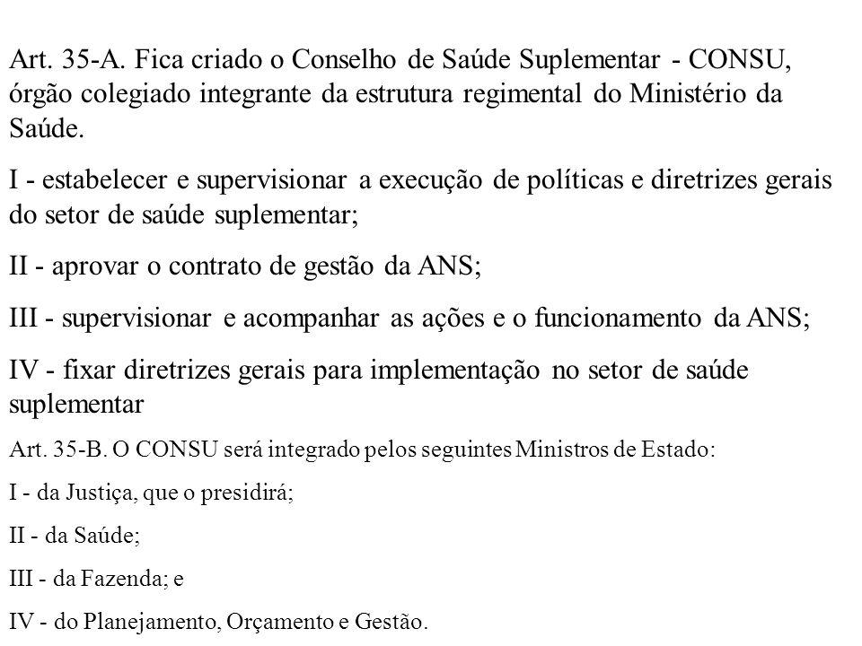 II - aprovar o contrato de gestão da ANS;