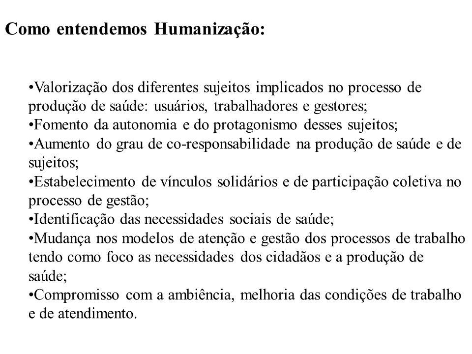 Como entendemos Humanização:
