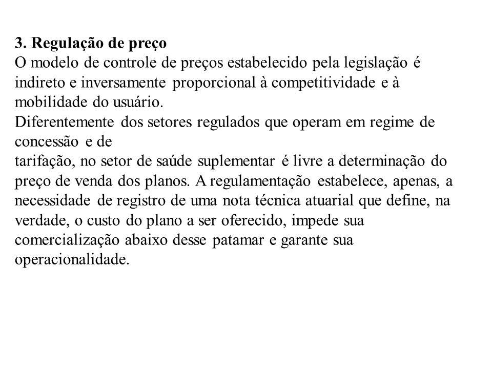 3. Regulação de preço
