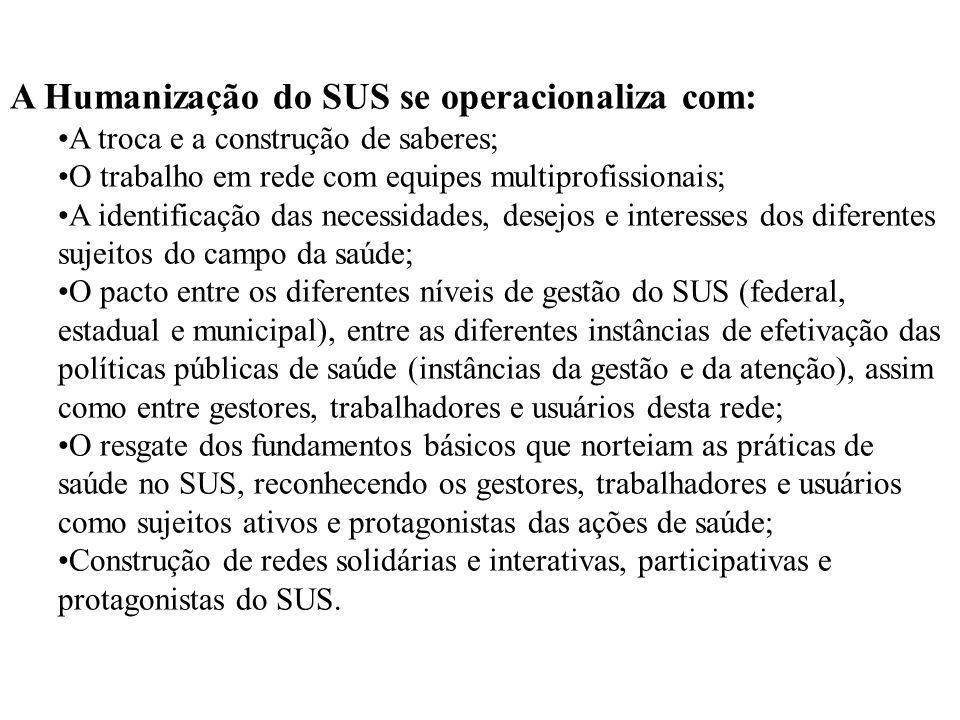 A Humanização do SUS se operacionaliza com: