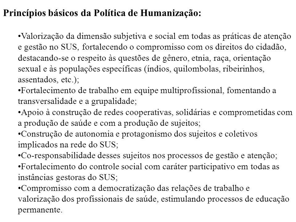 Princípios básicos da Política de Humanização: