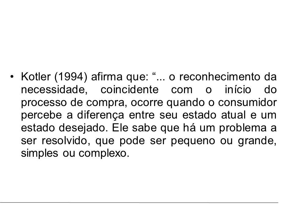 Kotler (1994) afirma que: ... o reconhecimento da necessidade, coincidente com o início do processo de compra, ocorre quando o consumidor percebe a diferença entre seu estado atual e um estado desejado. Ele sabe que há um problema a ser resolvido, que pode ser pequeno ou grande, simples ou complexo.
