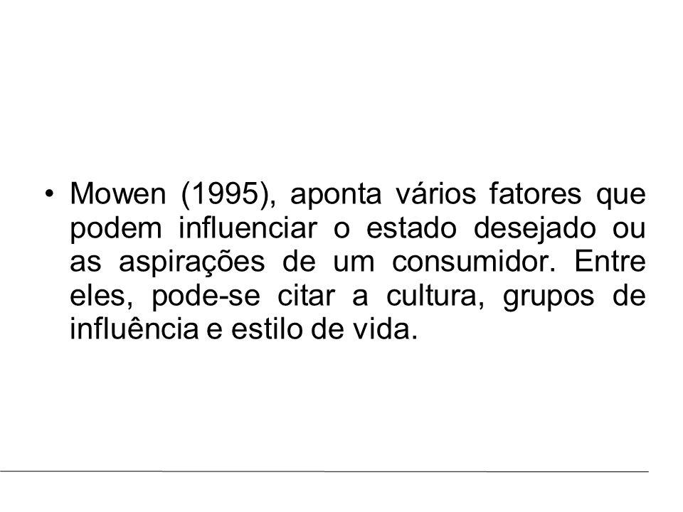 Mowen (1995), aponta vários fatores que podem influenciar o estado desejado ou as aspirações de um consumidor. Entre eles, pode-se citar a cultura, grupos de influência e estilo de vida.