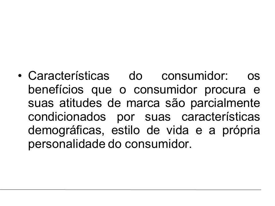 Características do consumidor: os benefícios que o consumidor procura e suas atitudes de marca são parcialmente condicionados por suas características demográficas, estilo de vida e a própria personalidade do consumidor.