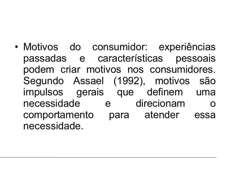 Motivos do consumidor: experiências passadas e características pessoais podem criar motivos nos consumidores. Segundo Assael (1992), motivos são impulsos gerais que definem uma necessidade e direcionam o comportamento para atender essa necessidade.