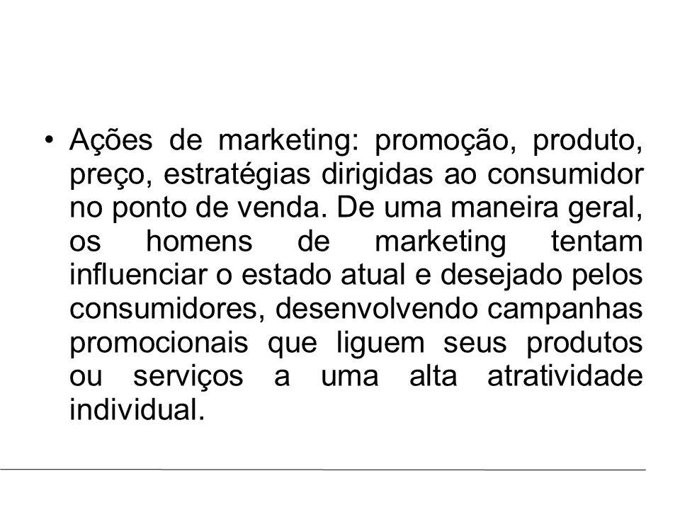 Ações de marketing: promoção, produto, preço, estratégias dirigidas ao consumidor no ponto de venda. De uma maneira geral, os homens de marketing tentam influenciar o estado atual e desejado pelos consumidores, desenvolvendo campanhas promocionais que liguem seus produtos ou serviços a uma alta atratividade individual.