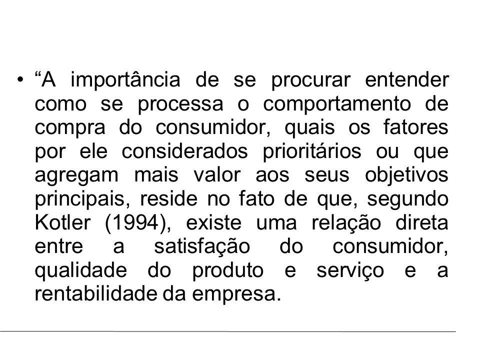 A importância de se procurar entender como se processa o comportamento de compra do consumidor, quais os fatores por ele considerados prioritários ou que agregam mais valor aos seus objetivos principais, reside no fato de que, segundo Kotler (1994), existe uma relação direta entre a satisfação do consumidor, qualidade do produto e serviço e a rentabilidade da empresa.