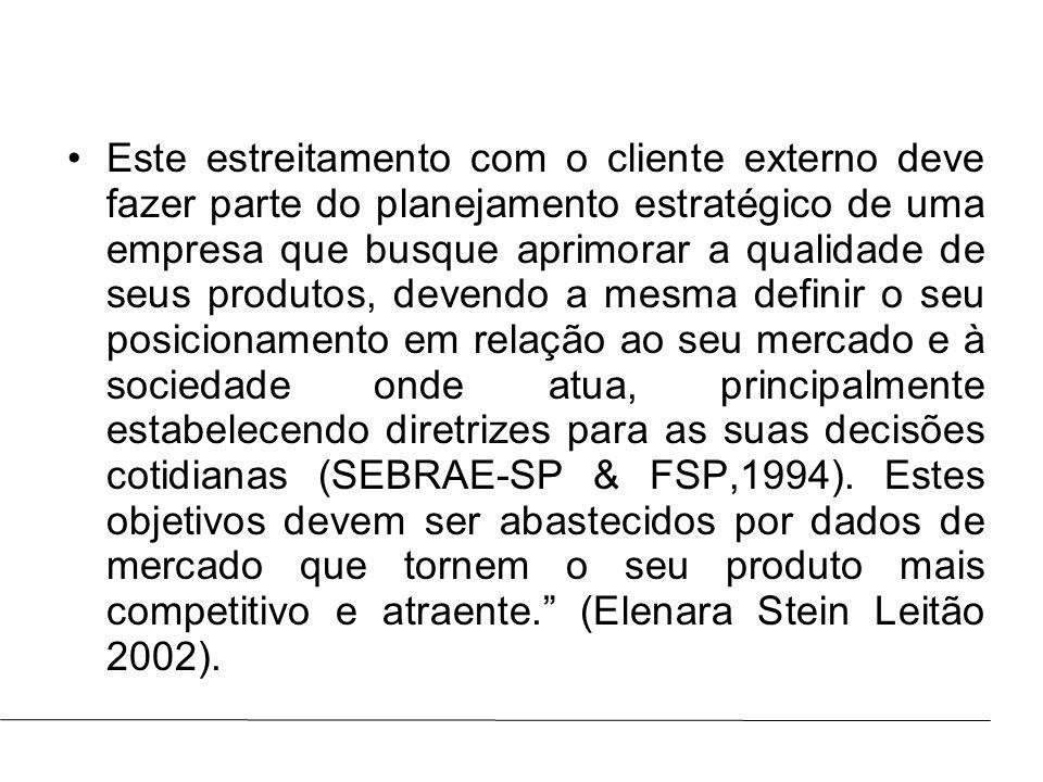 Este estreitamento com o cliente externo deve fazer parte do planejamento estratégico de uma empresa que busque aprimorar a qualidade de seus produtos, devendo a mesma definir o seu posicionamento em relação ao seu mercado e à sociedade onde atua, principalmente estabelecendo diretrizes para as suas decisões cotidianas (SEBRAE-SP & FSP,1994). Estes objetivos devem ser abastecidos por dados de mercado que tornem o seu produto mais competitivo e atraente. (Elenara Stein Leitão 2002).