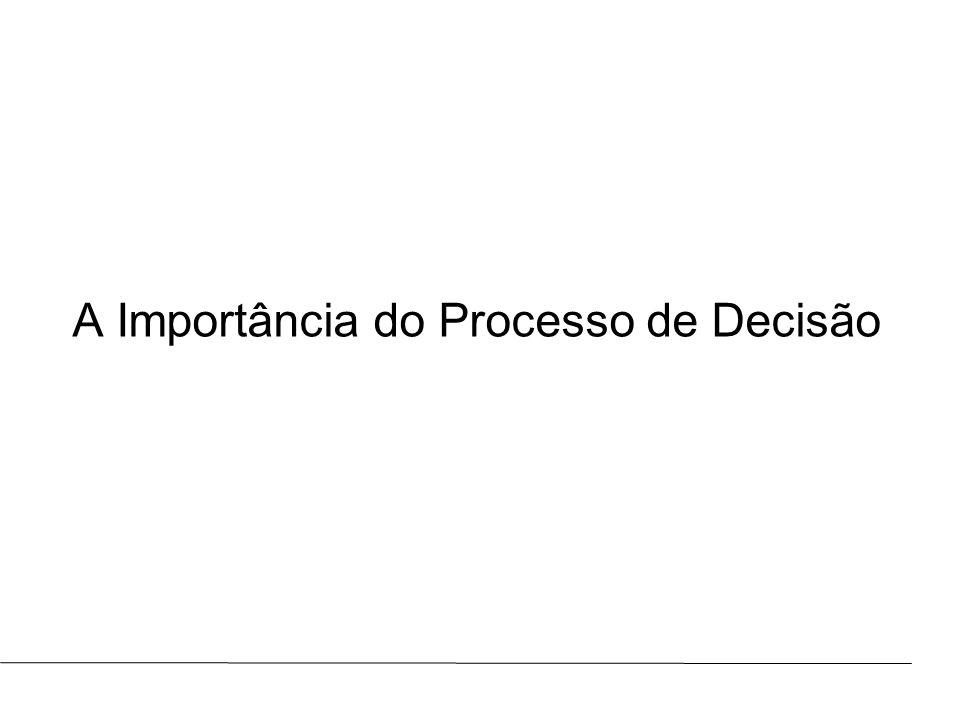 A Importância do Processo de Decisão