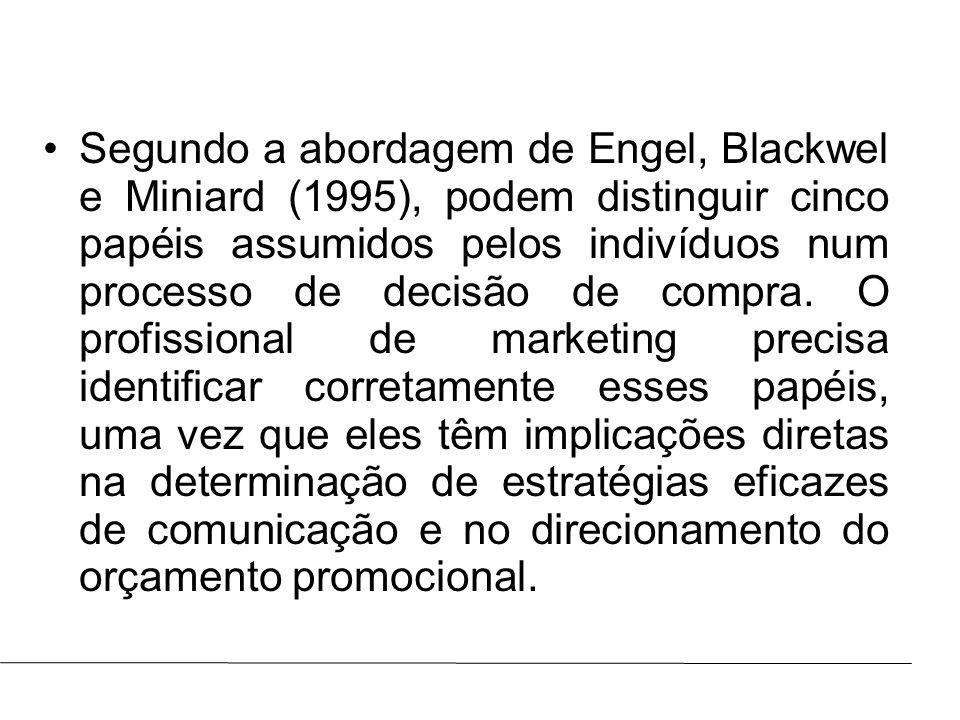 Segundo a abordagem de Engel, Blackwel e Miniard (1995), podem distinguir cinco papéis assumidos pelos indivíduos num processo de decisão de compra. O profissional de marketing precisa identificar corretamente esses papéis, uma vez que eles têm implicações diretas na determinação de estratégias eficazes de comunicação e no direcionamento do orçamento promocional.