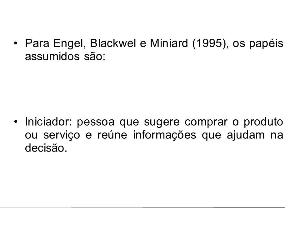Para Engel, Blackwel e Miniard (1995), os papéis assumidos são:
