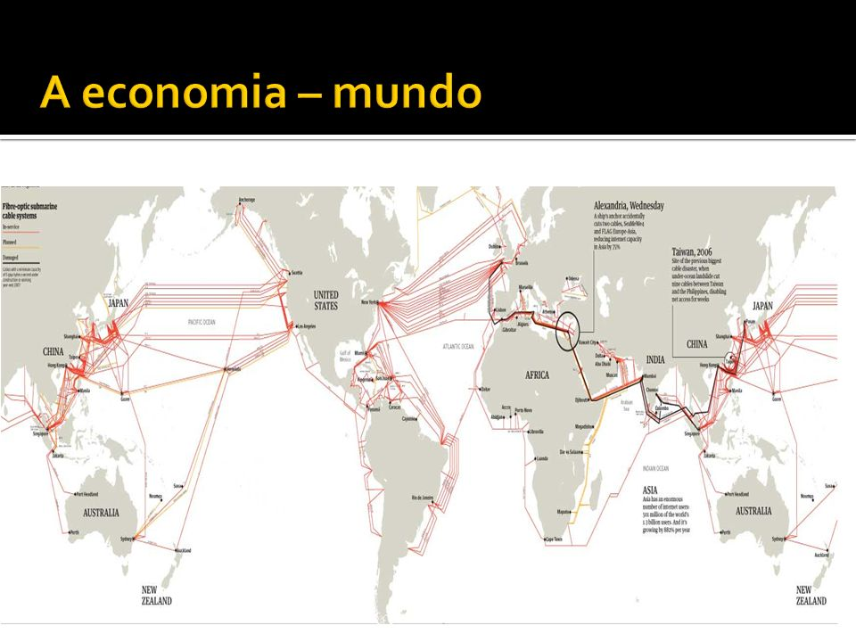 A economia – mundo