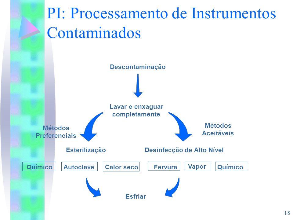 PI: Processamento de Instrumentos Contaminados