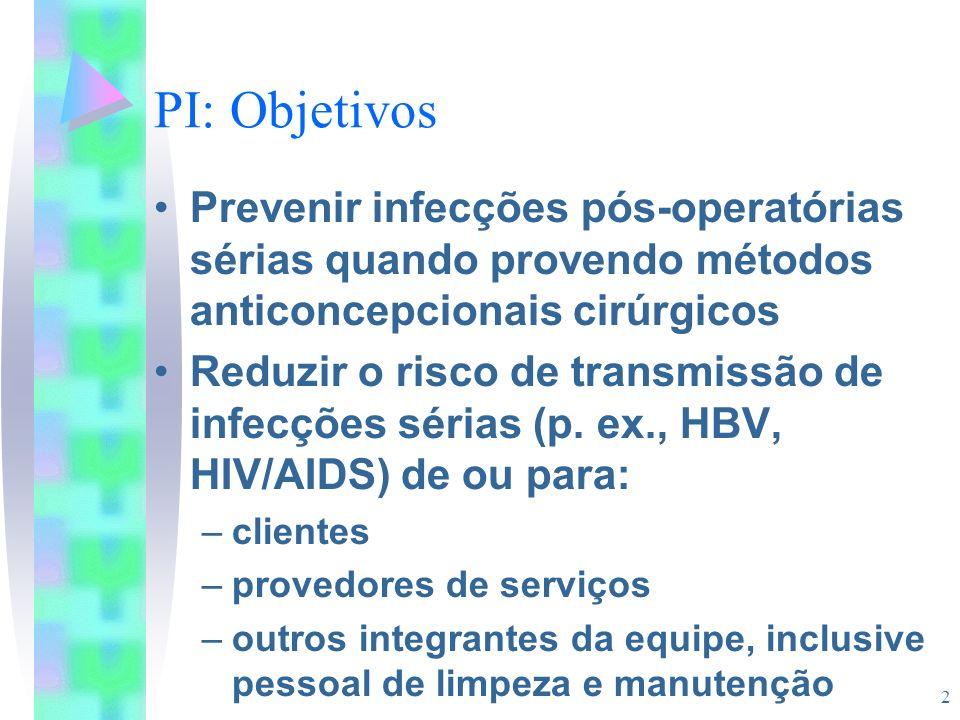 PI: Objetivos Prevenir infecções pós-operatórias sérias quando provendo métodos anticoncepcionais cirúrgicos.