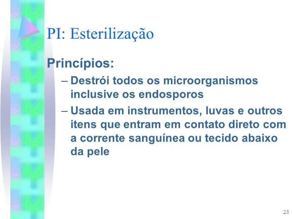 PI: Esterilização Princípios: