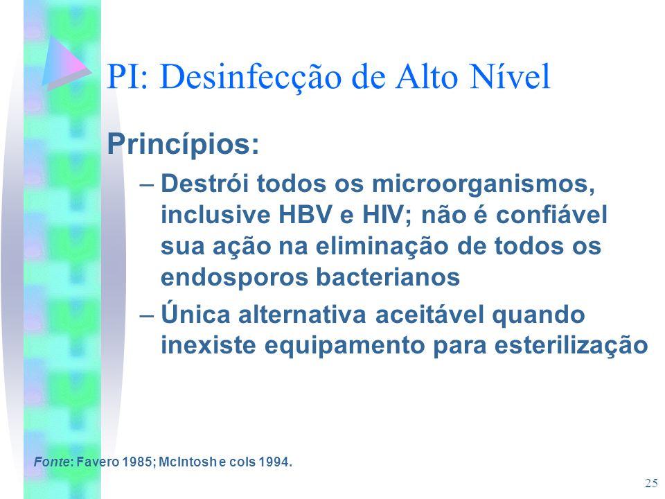 PI: Desinfecção de Alto Nível