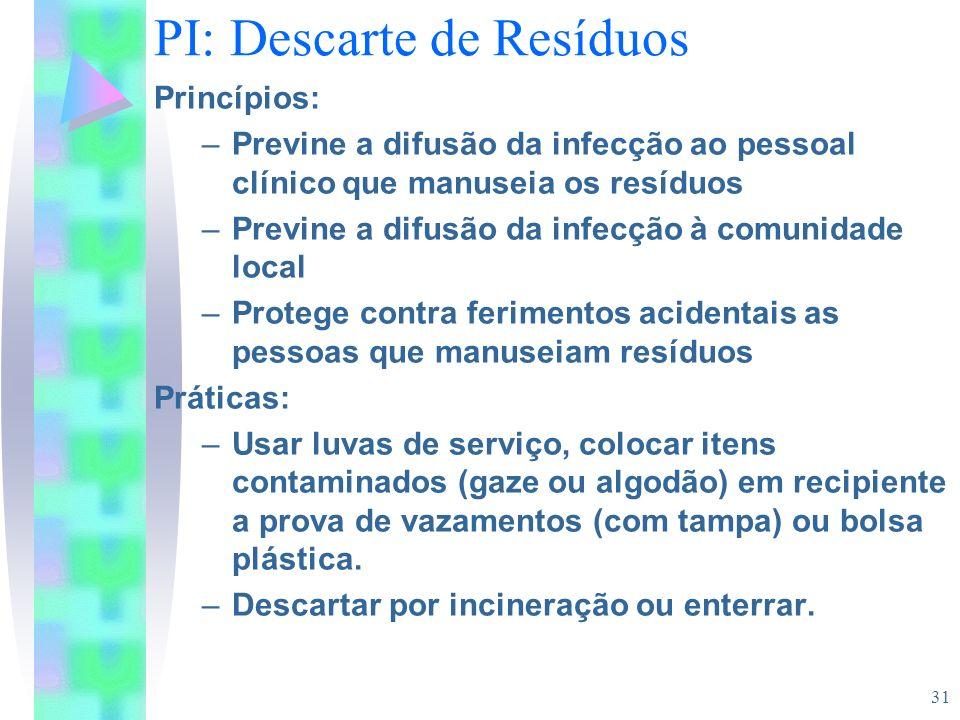 PI: Descarte de Resíduos