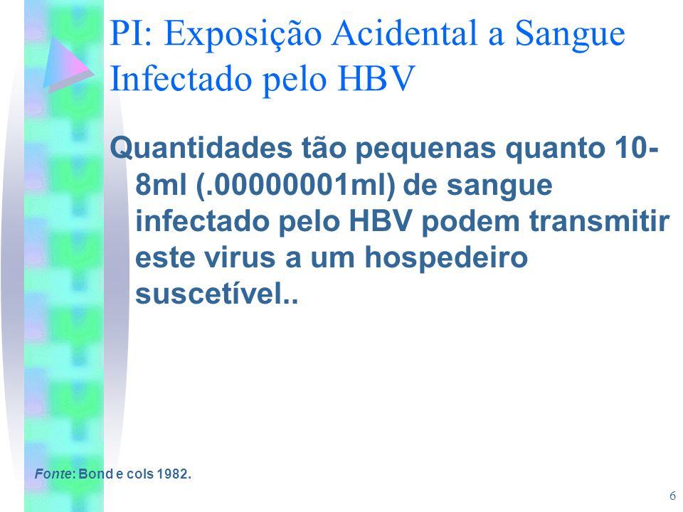 PI: Exposição Acidental a Sangue Infectado pelo HBV