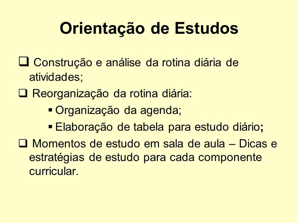 Orientação de EstudosConstrução e análise da rotina diária de atividades; Reorganização da rotina diária:
