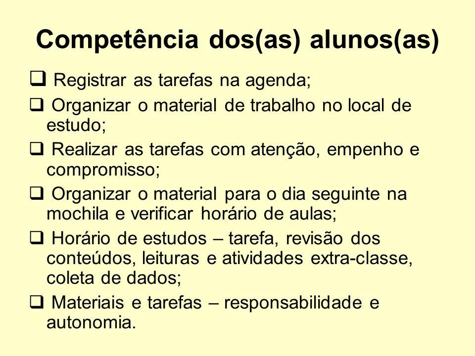 Competência dos(as) alunos(as)