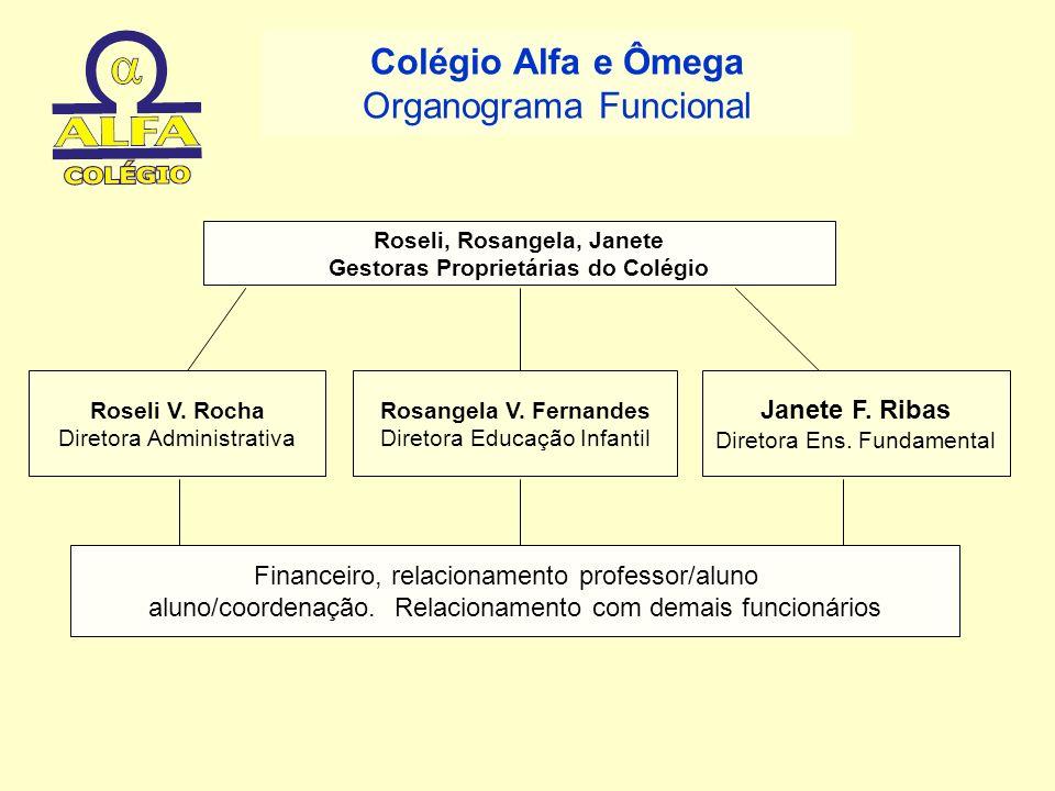 Roseli, Rosangela, Janete Gestoras Proprietárias do Colégio