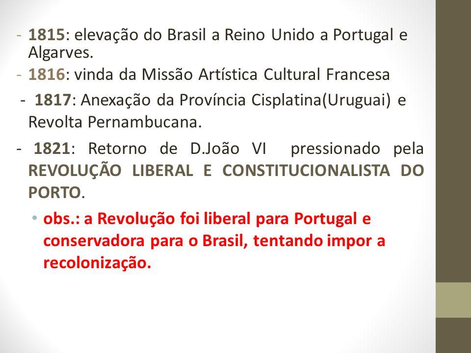 1815: elevação do Brasil a Reino Unido a Portugal e Algarves.