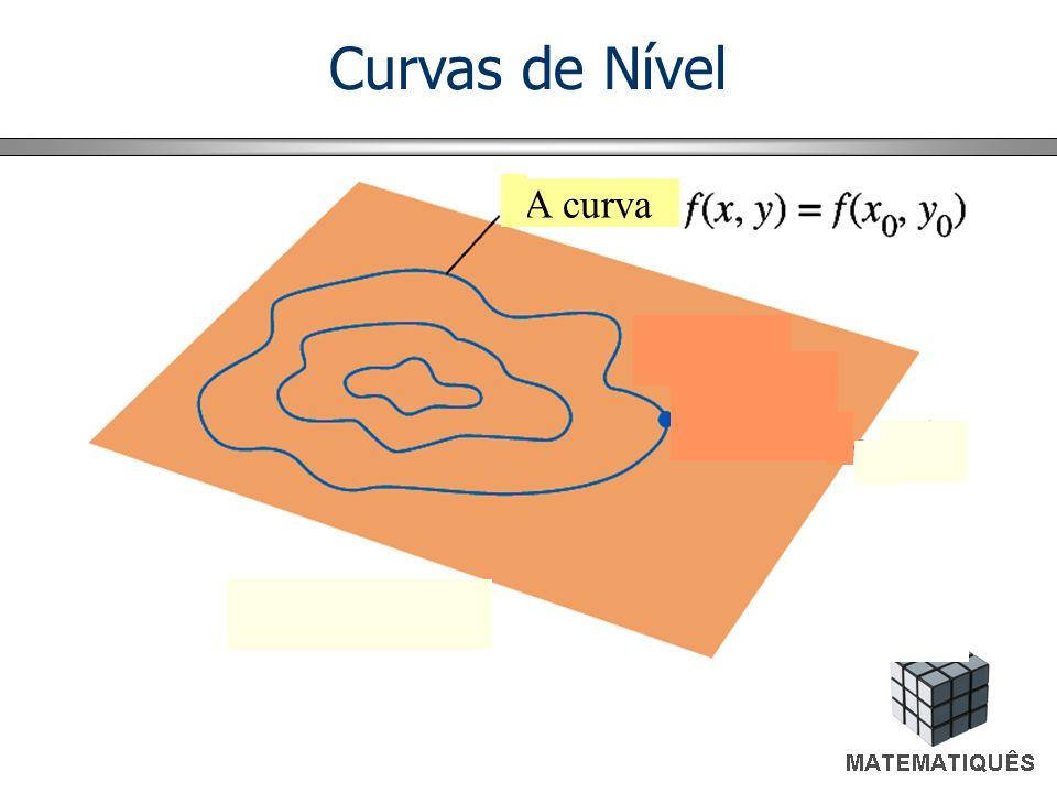 Curvas de Nível Decréscimo mais rápido de f A curva