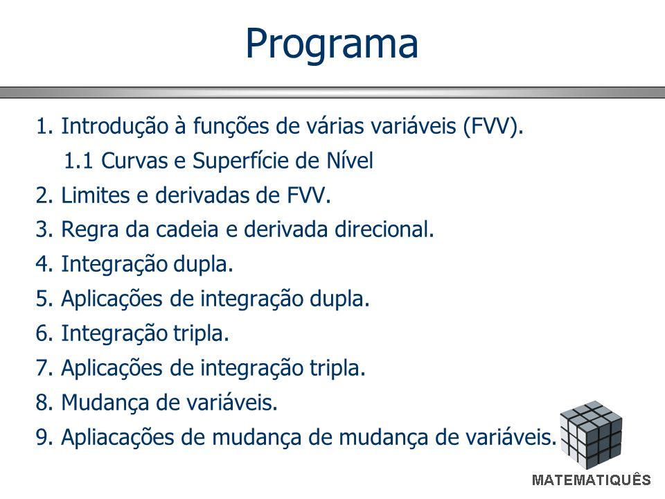 Programa 1. Introdução à funções de várias variáveis (FVV).