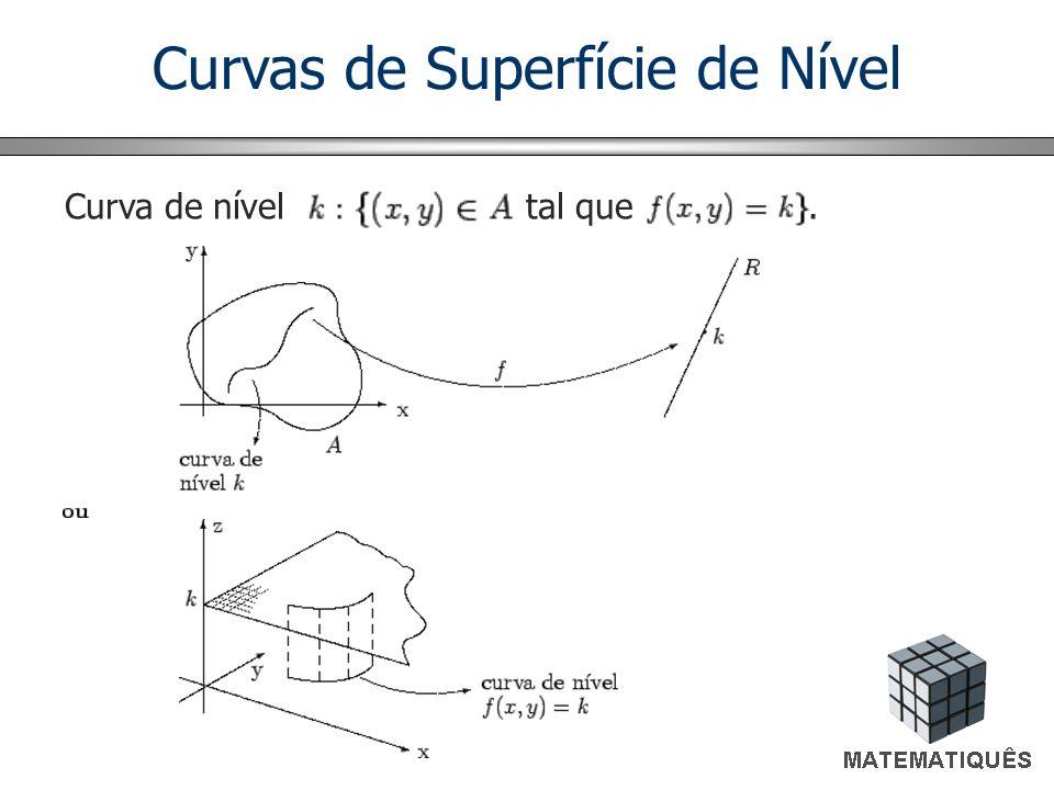 Curvas de Superfície de Nível